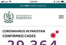 Pakistans increasing COVID-19 cases
